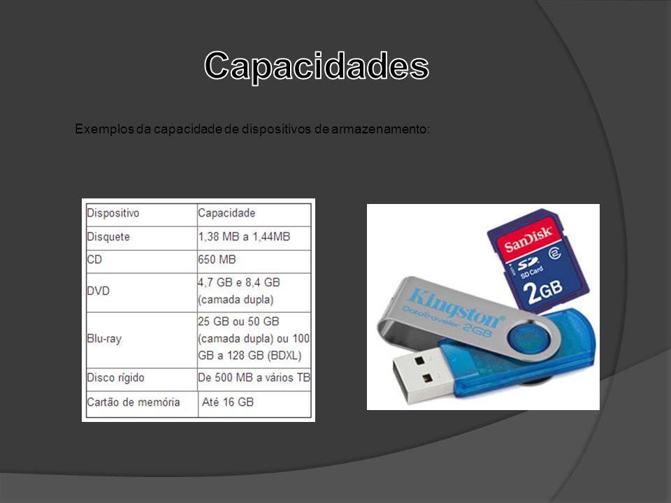 Capacidades Exemplos da capacidade de dispositivos de armazenamento: