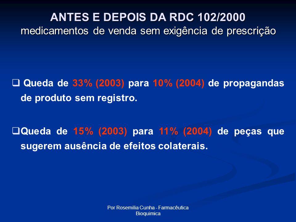 ANTES E DEPOIS DA RDC 102/2000 medicamentos de venda sem exigência de prescrição.