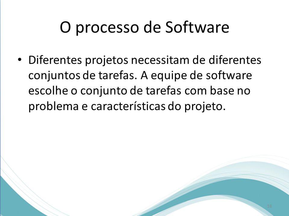 O processo de Software