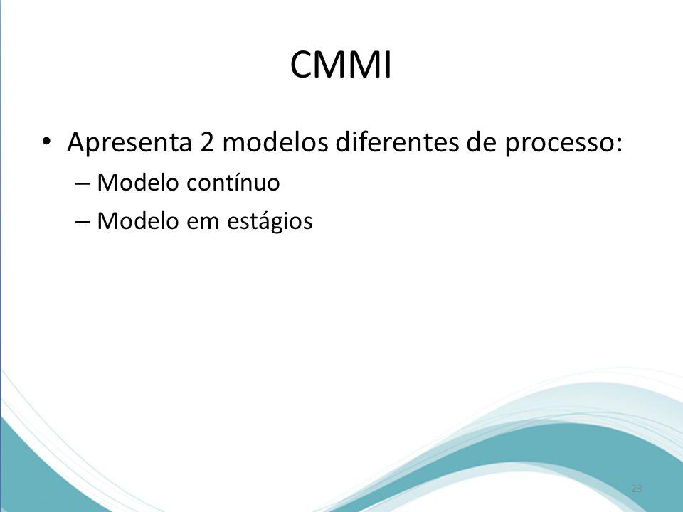 CMMI Apresenta 2 modelos diferentes de processo: Modelo contínuo