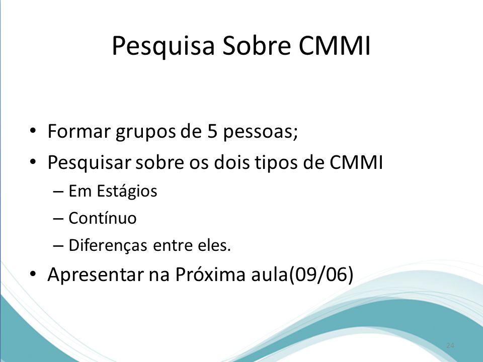 Pesquisa Sobre CMMI Formar grupos de 5 pessoas;