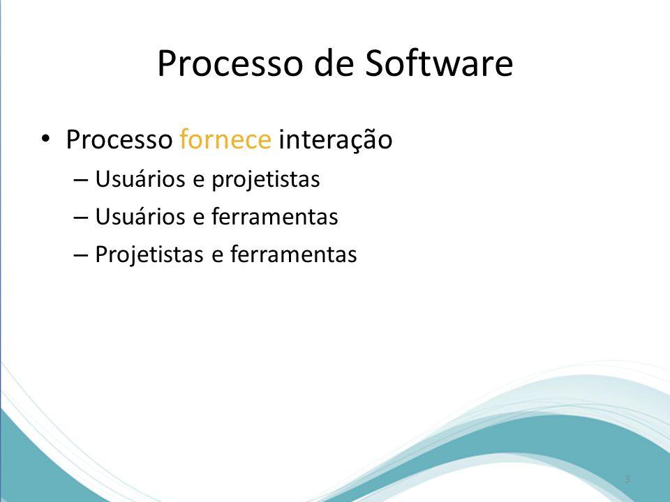 Processo de Software Processo fornece interação Usuários e projetistas