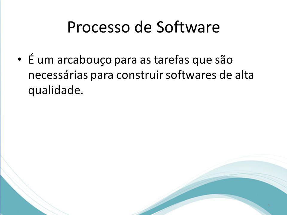 Processo de Software É um arcabouço para as tarefas que são necessárias para construir softwares de alta qualidade.