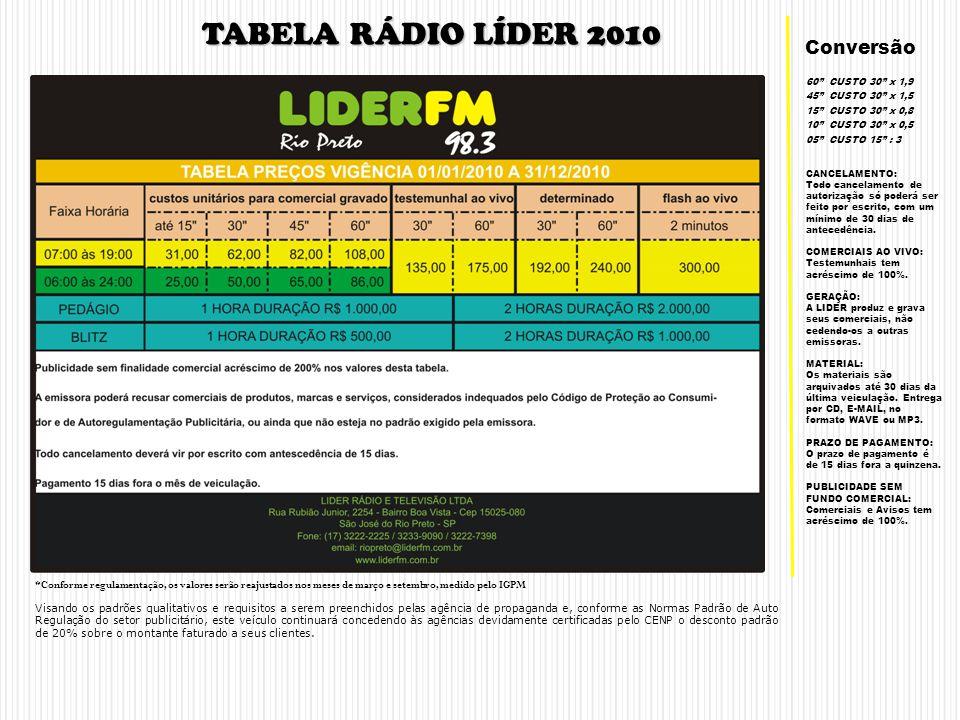 TABELA RÁDIO LÍDER 2010 Conversão
