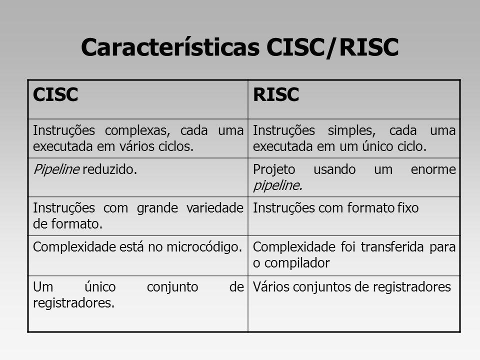Características CISC/RISC