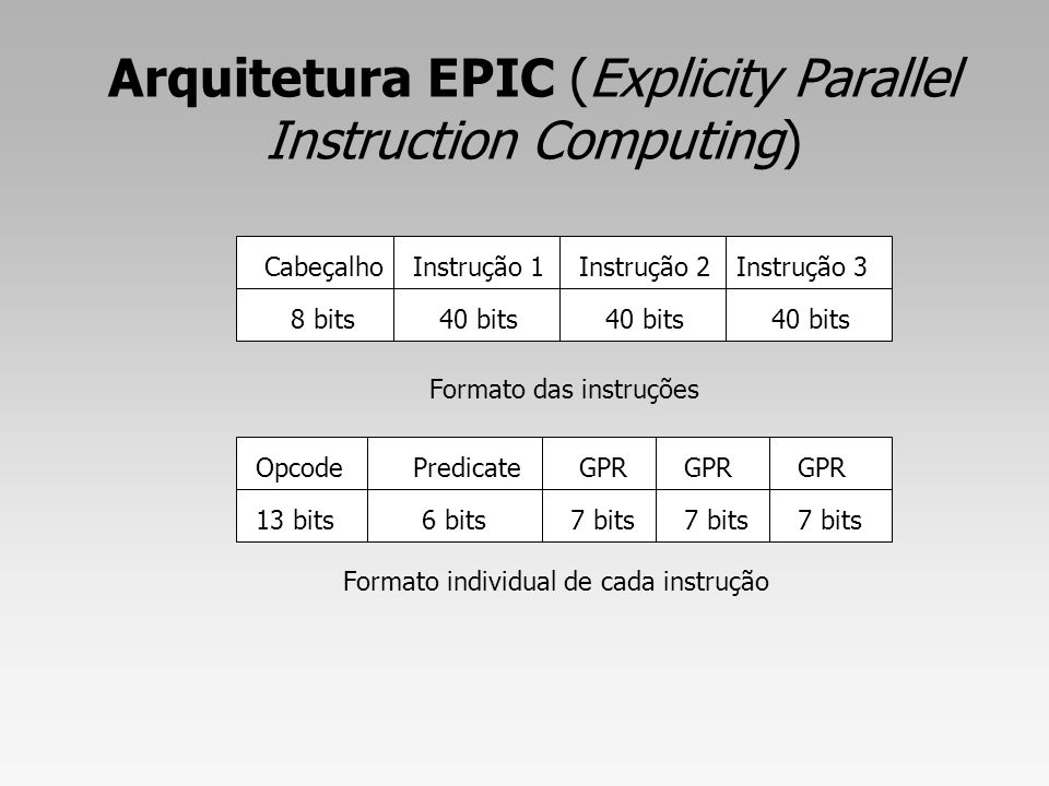 Arquitetura EPIC (Explicity Parallel Instruction Computing)