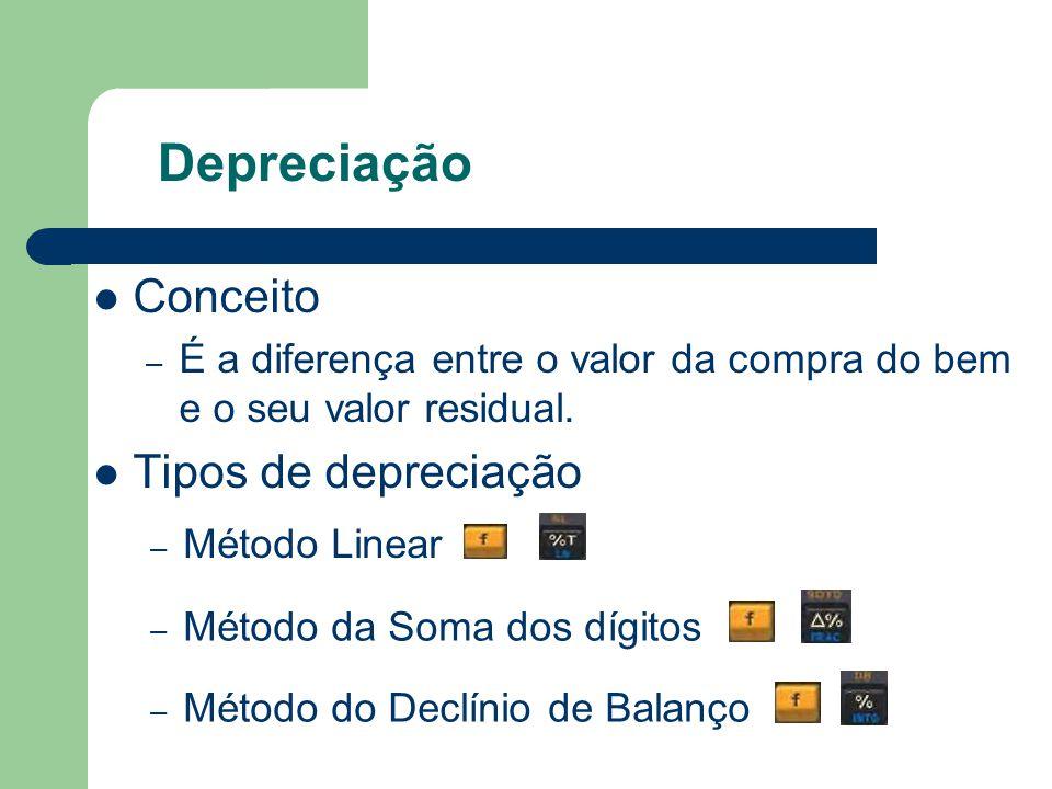 Depreciação Conceito Tipos de depreciação