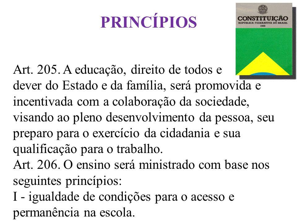 PRINCÍPIOS Art. 205. A educação, direito de todos e