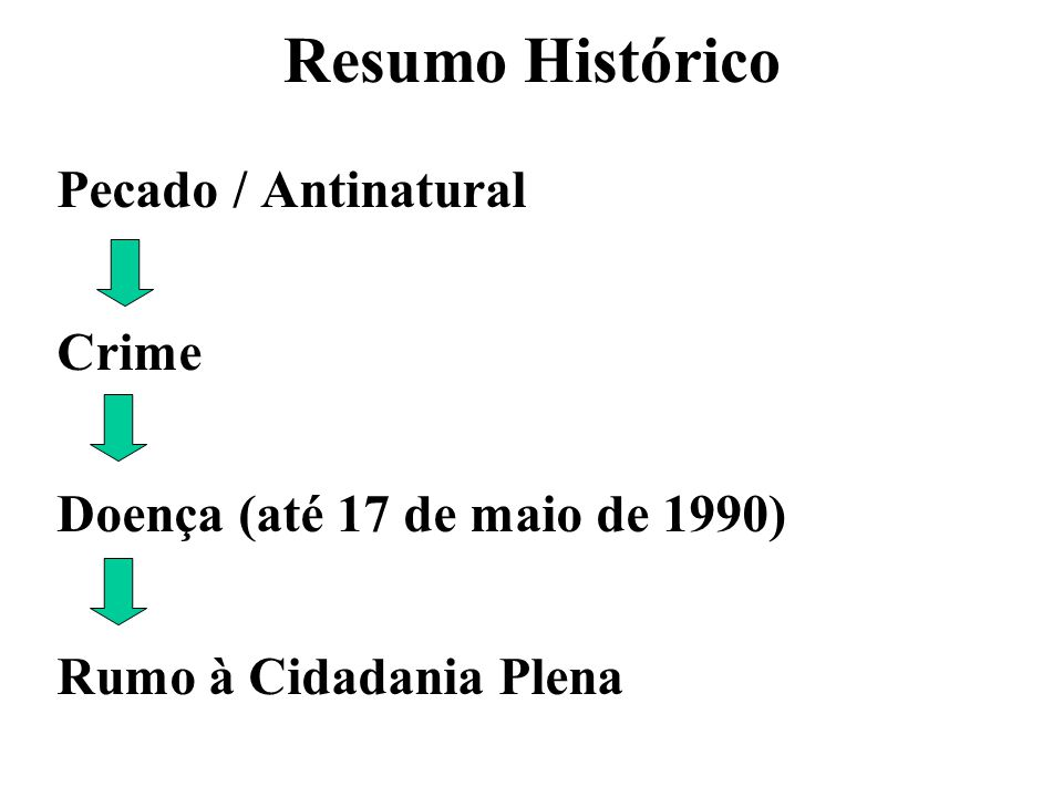 Resumo Histórico Pecado / Antinatural Crime
