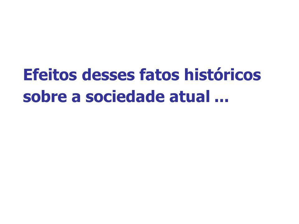 Efeitos desses fatos históricos sobre a sociedade atual ...