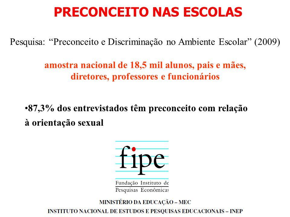 Pesquisa: Preconceito e Discriminação no Ambiente Escolar (2009)