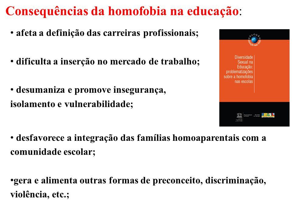 Consequências da homofobia na educação: