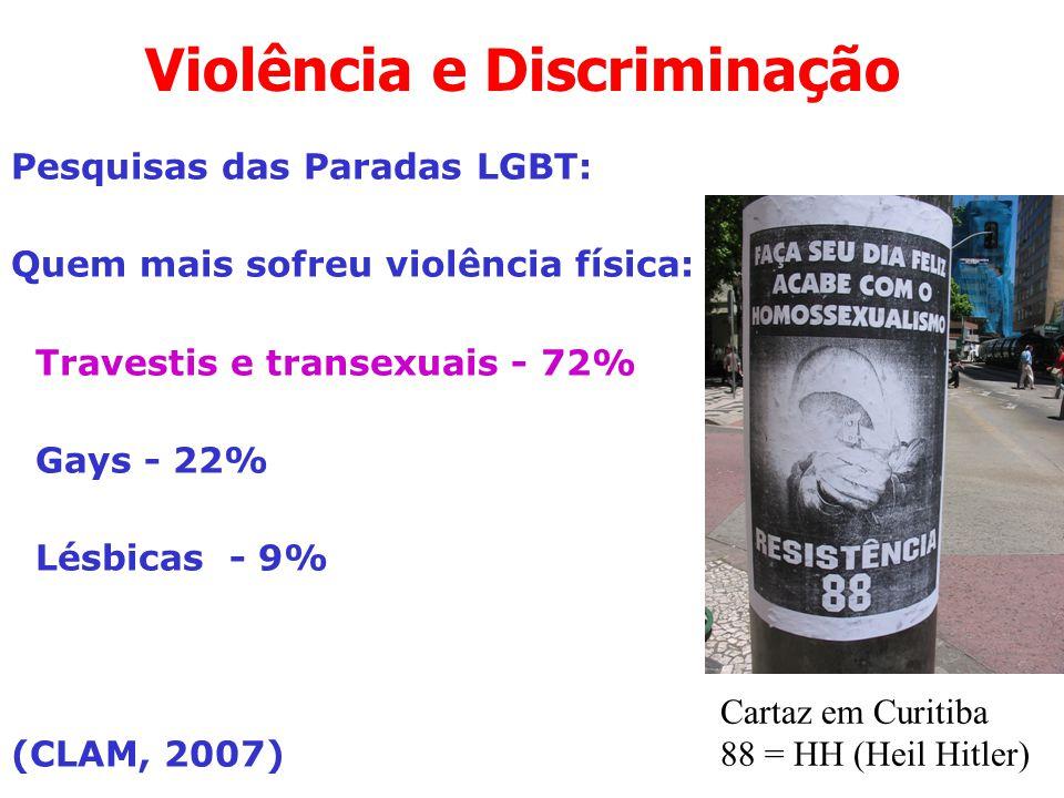Violência e Discriminação