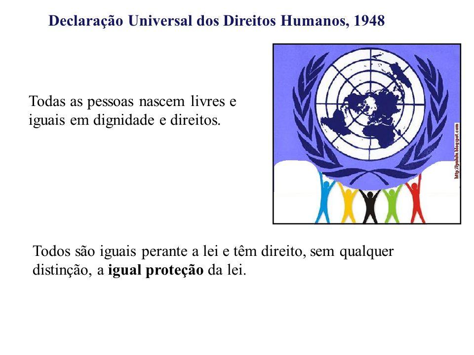 Declaração Universal dos Direitos Humanos, 1948