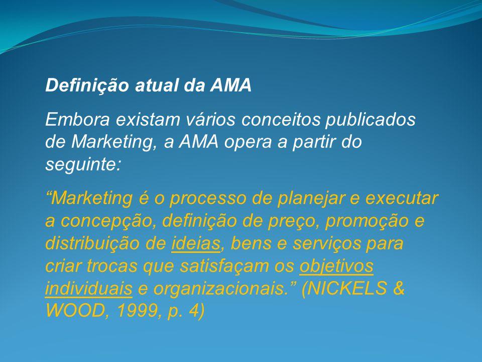 Definição atual da AMA Embora existam vários conceitos publicados de Marketing, a AMA opera a partir do seguinte: