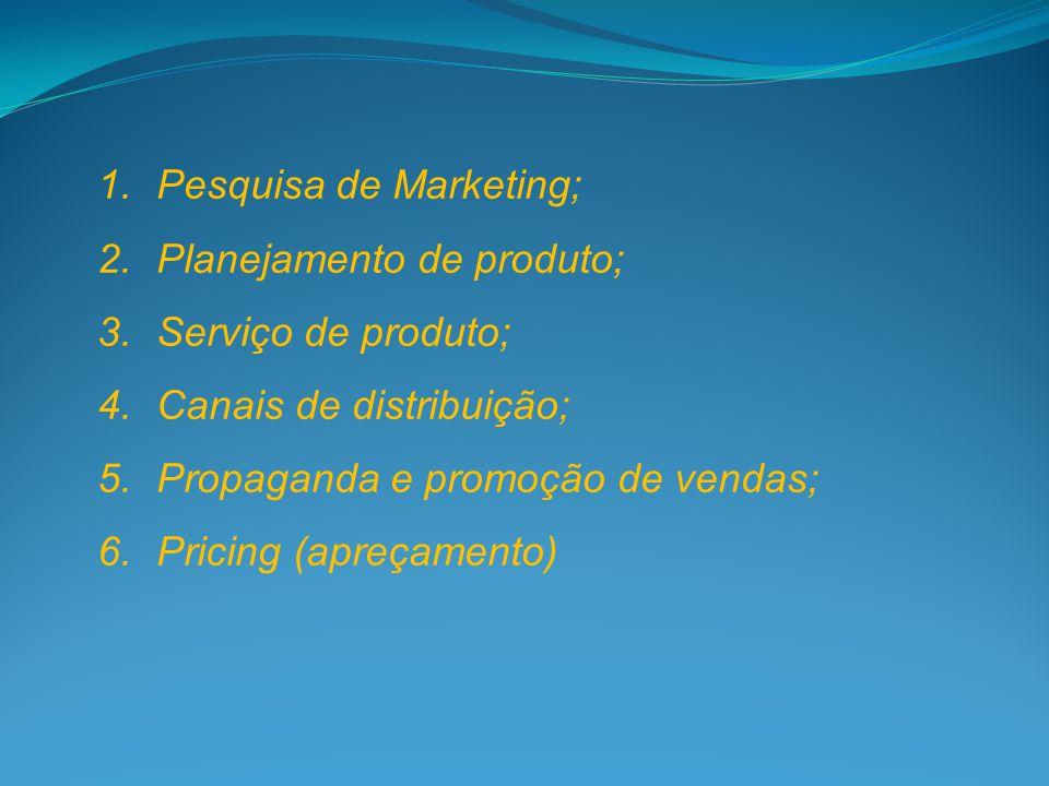 Pesquisa de Marketing;