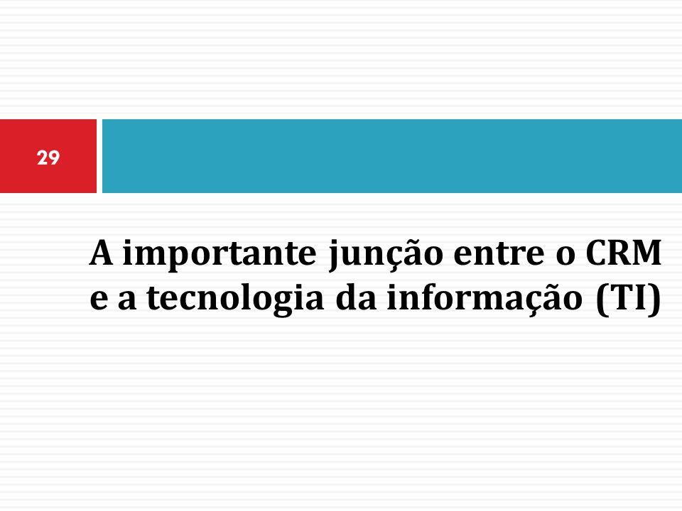 A importante junção entre o CRM e a tecnologia da informação (TI)