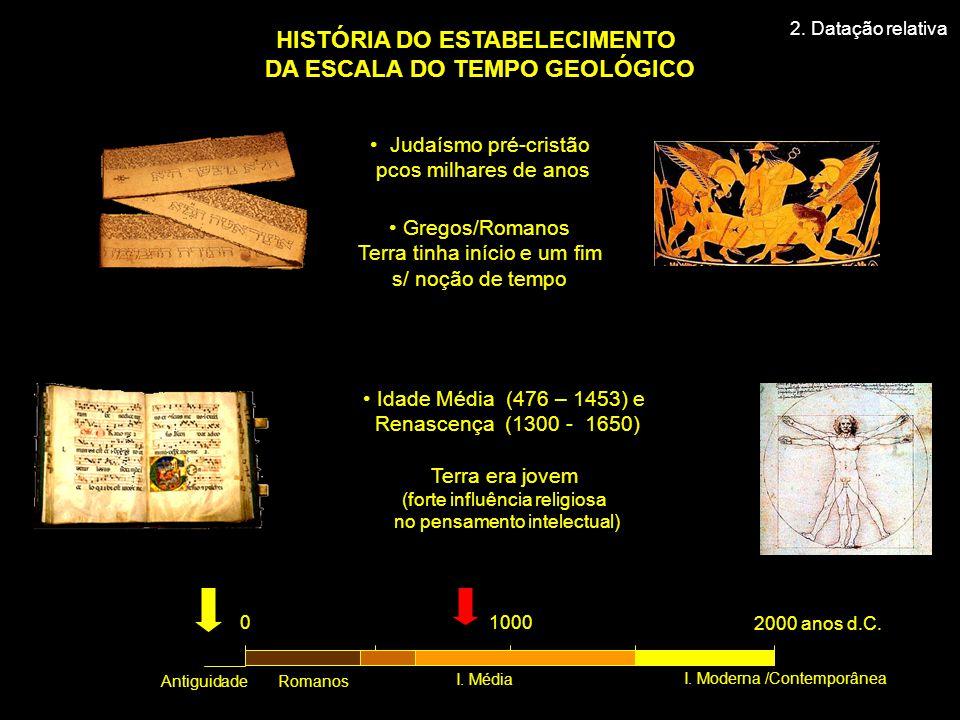 HISTÓRIA DO ESTABELECIMENTO DA ESCALA DO TEMPO GEOLÓGICO