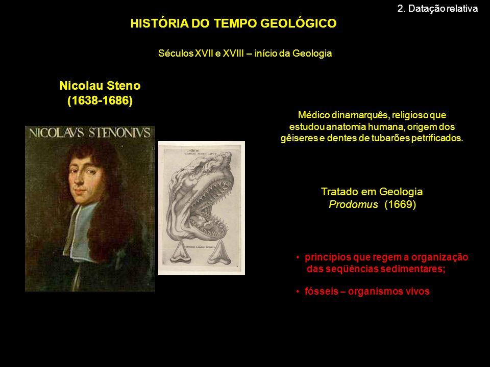 Séculos XVII e XVIII – início da Geologia