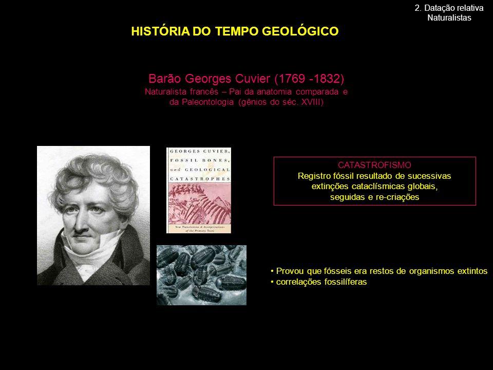 HISTÓRIA DO TEMPO GEOLÓGICO