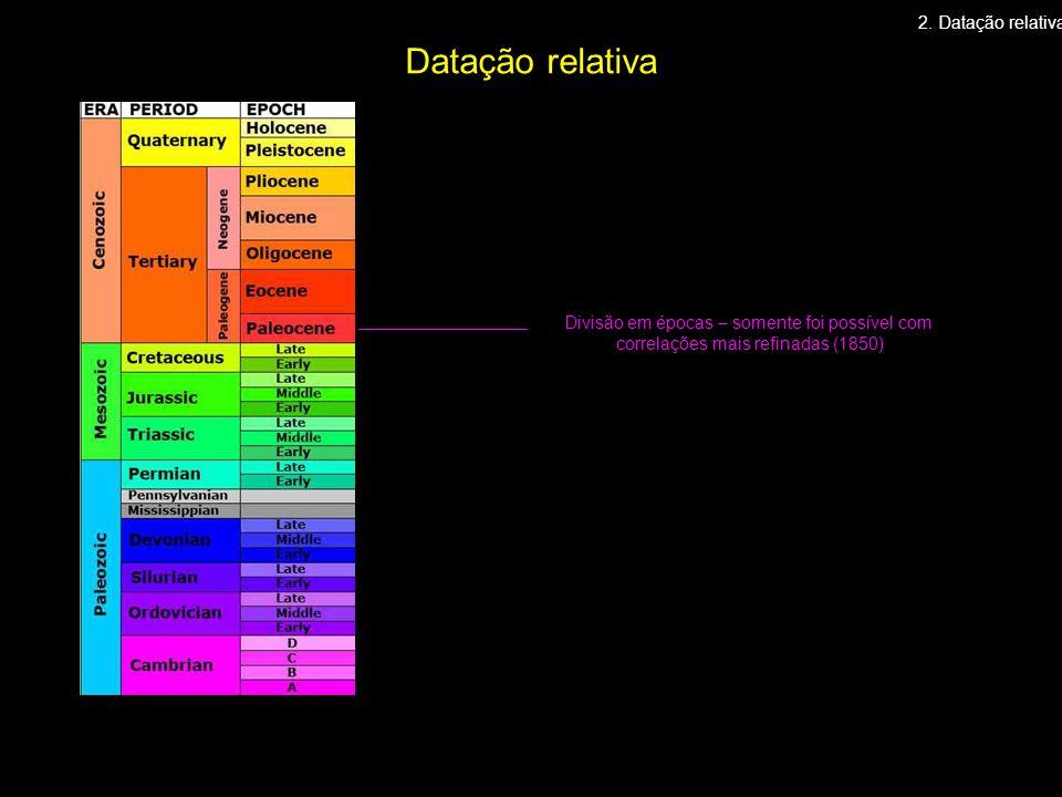 Datação relativa 2. Datação relativa