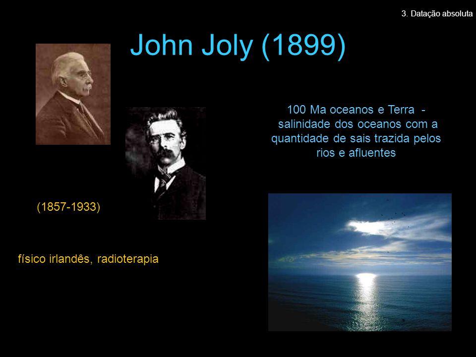 John Joly (1899) 100 Ma oceanos e Terra -