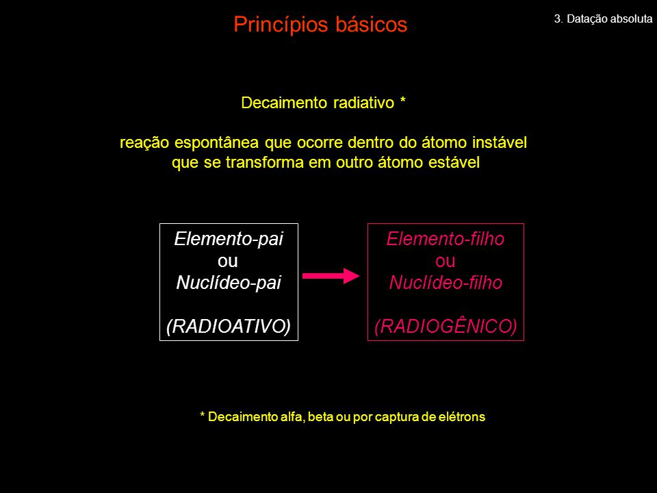 Princípios básicos Elemento-pai ou Nuclídeo-pai (RADIOATIVO)
