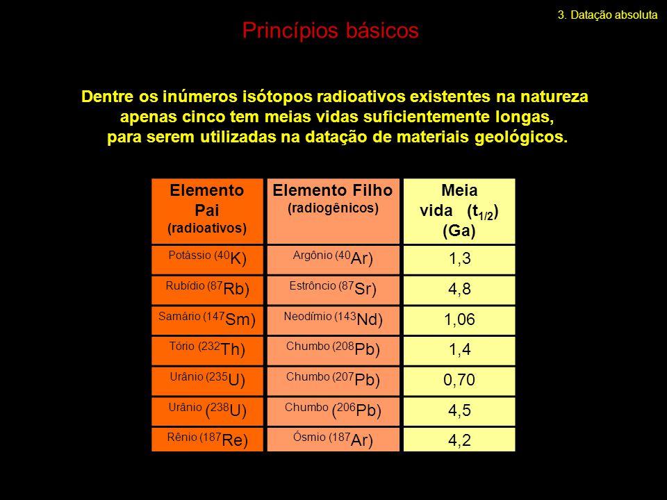 3. Datação absoluta Princípios básicos. Dentre os inúmeros isótopos radioativos existentes na natureza.