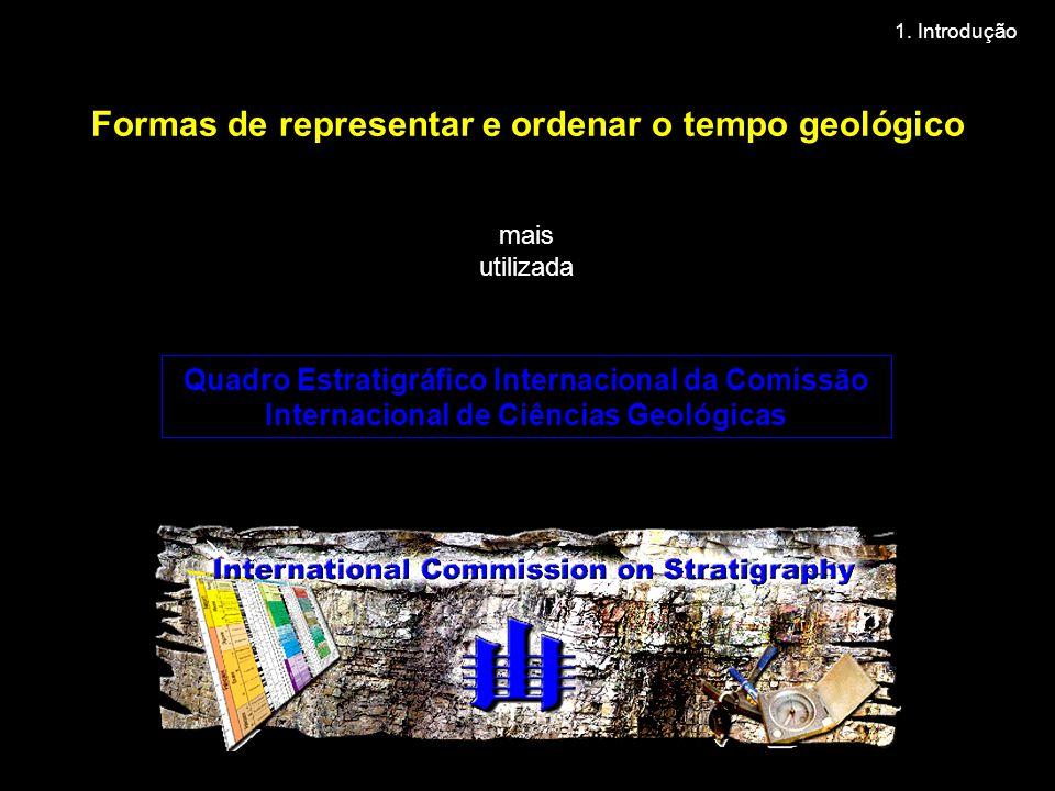Formas de representar e ordenar o tempo geológico
