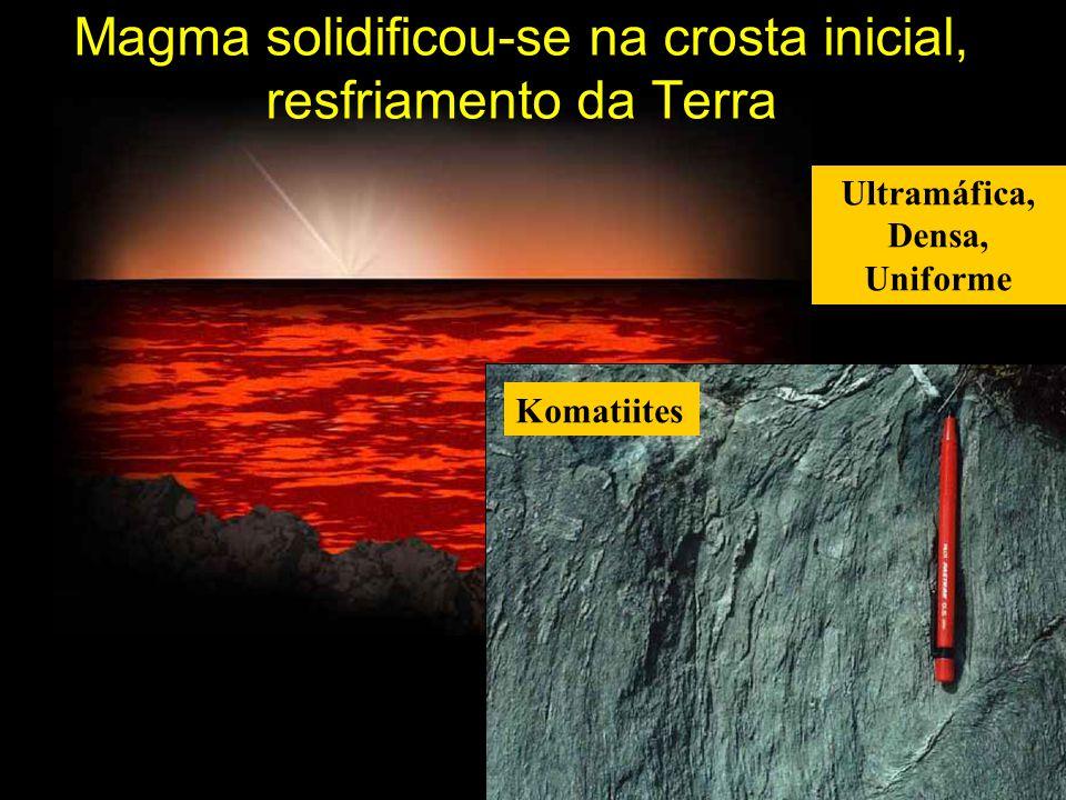 Magma solidificou-se na crosta inicial, resfriamento da Terra