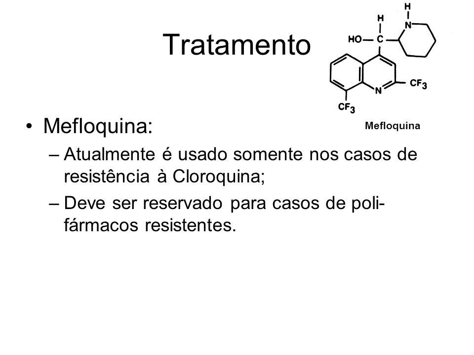 Tratamento Mefloquina: