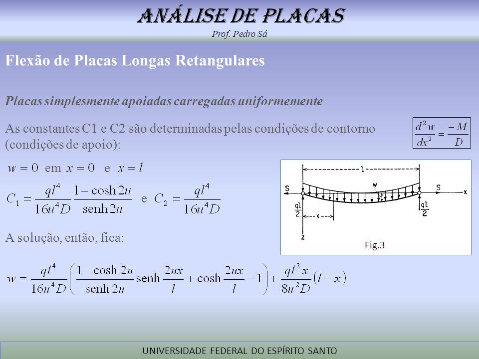 Flexão de Placas Longas Retangulares