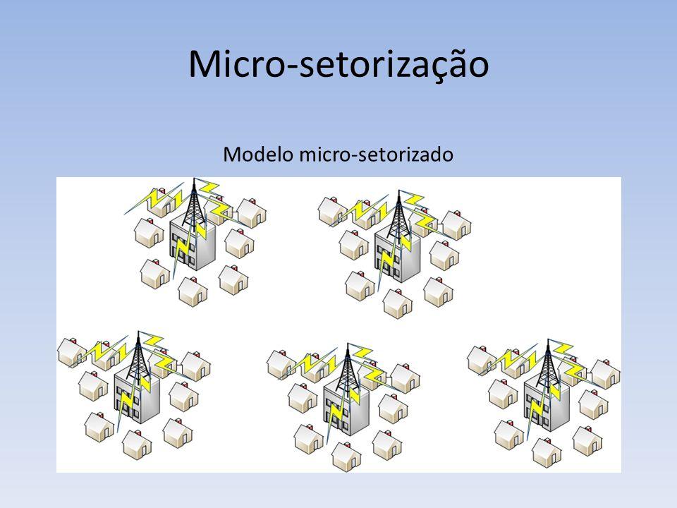 Modelo micro-setorizado
