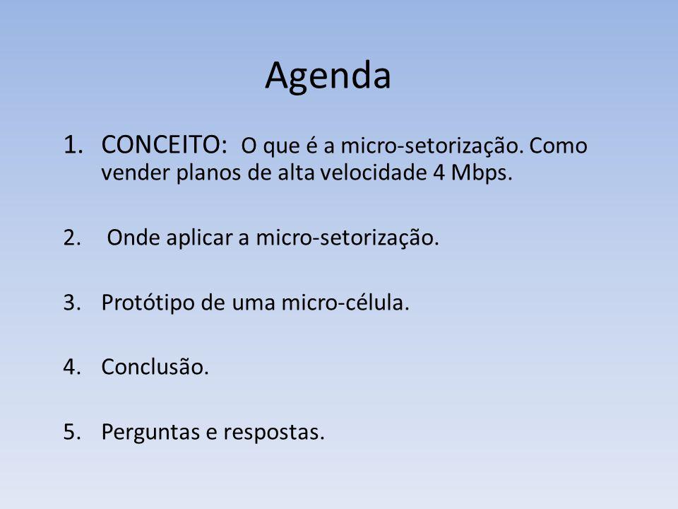 Agenda CONCEITO: O que é a micro-setorização. Como vender planos de alta velocidade 4 Mbps. Onde aplicar a micro-setorização.