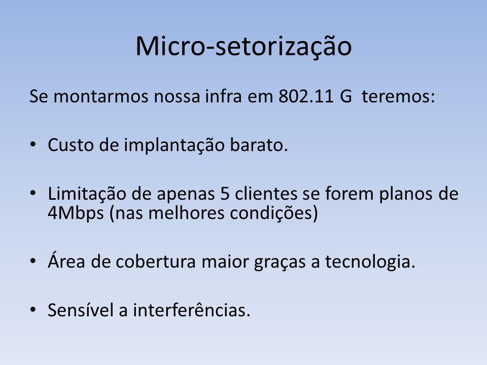 Micro-setorização Se montarmos nossa infra em 802.11 G teremos: