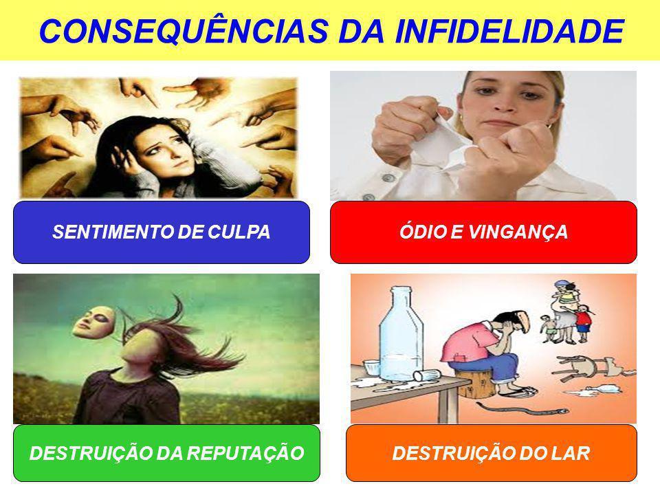 CONSEQUÊNCIAS DA INFIDELIDADE