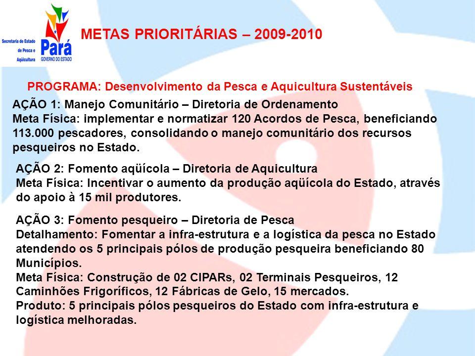 METAS PRIORITÁRIAS – 2009-2010 PROGRAMA: Desenvolvimento da Pesca e Aquicultura Sustentáveis. AÇÃO 1: Manejo Comunitário – Diretoria de Ordenamento.