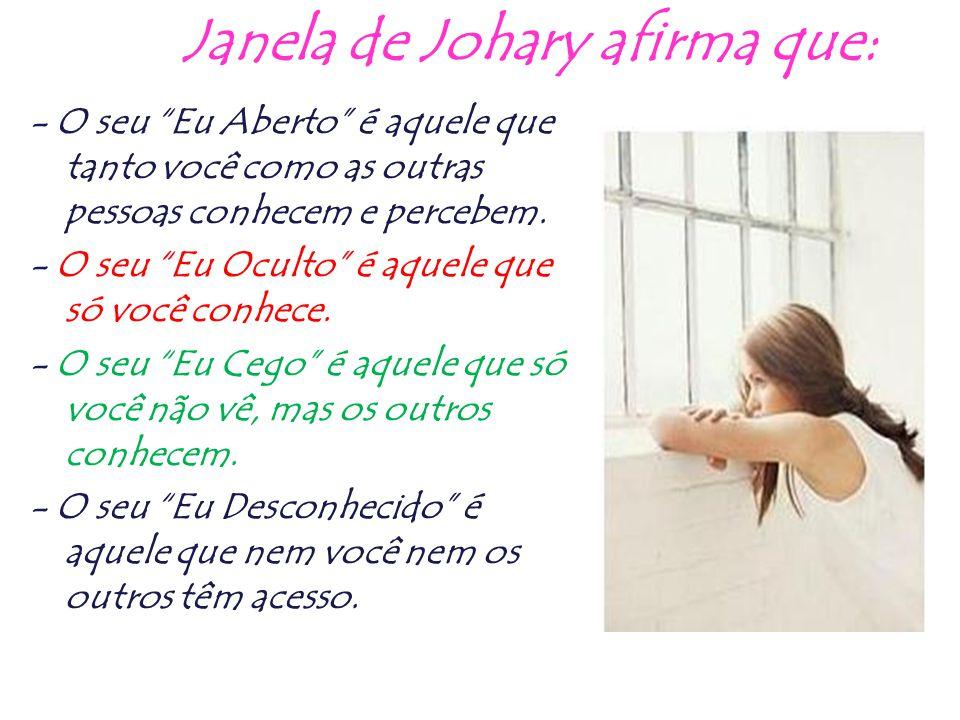 Janela de Johary afirma que: