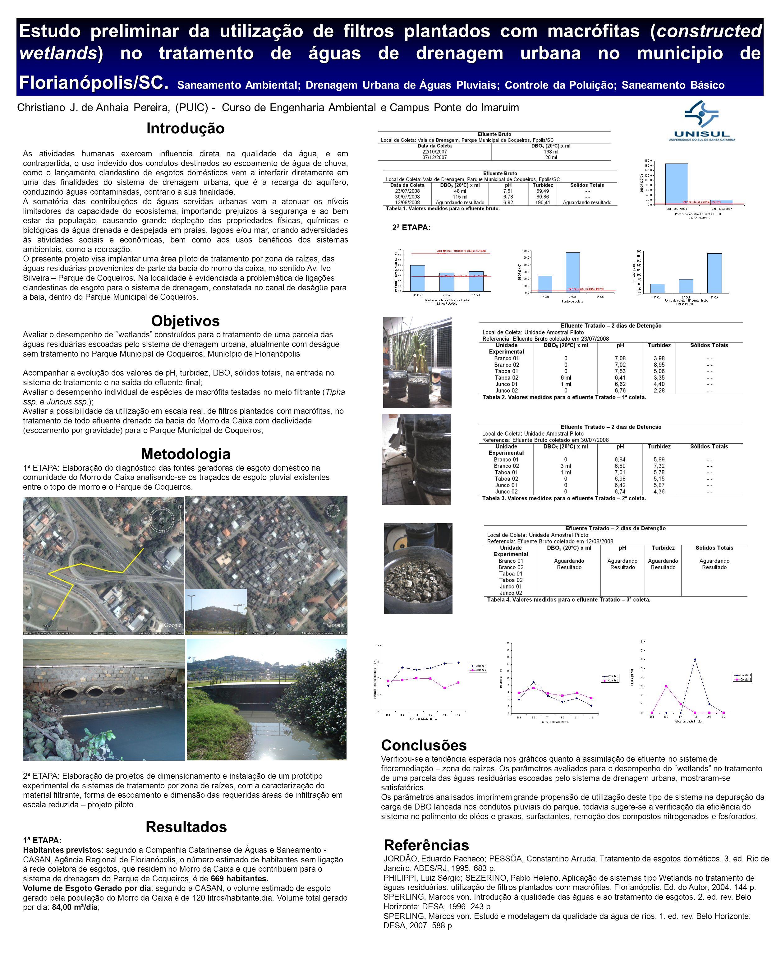 Estudo preliminar da utilização de filtros plantados com macrófitas (constructed wetlands) no tratamento de águas de drenagem urbana no municipio de Florianópolis/SC. Saneamento Ambiental; Drenagem Urbana de Águas Pluviais; Controle da Poluição; Saneamento Básico