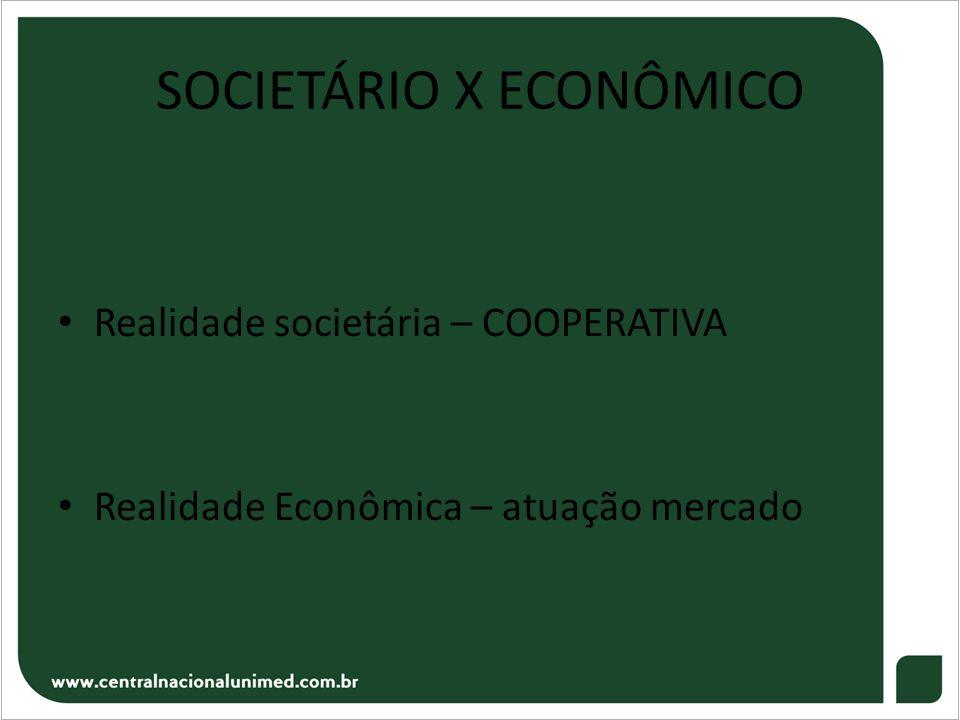 SOCIETÁRIO X ECONÔMICO