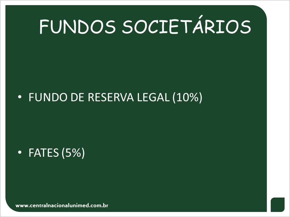 FUNDOS SOCIETÁRIOS FUNDO DE RESERVA LEGAL (10%) FATES (5%)