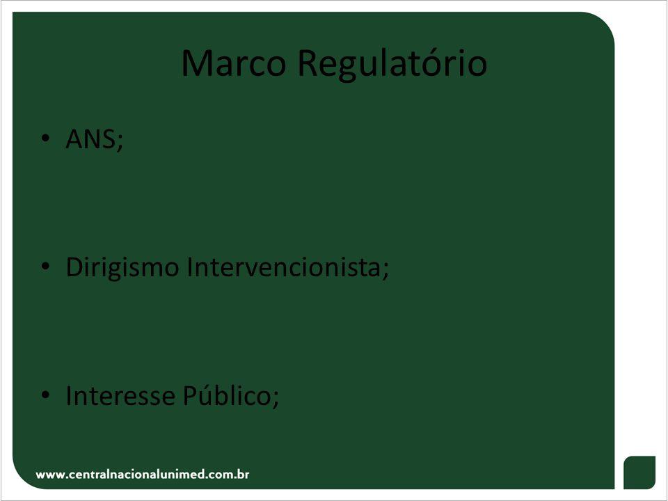 Marco Regulatório ANS; Dirigismo Intervencionista; Interesse Público;
