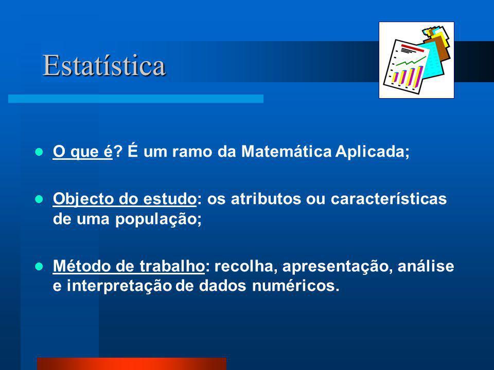 Estatística O que é É um ramo da Matemática Aplicada;