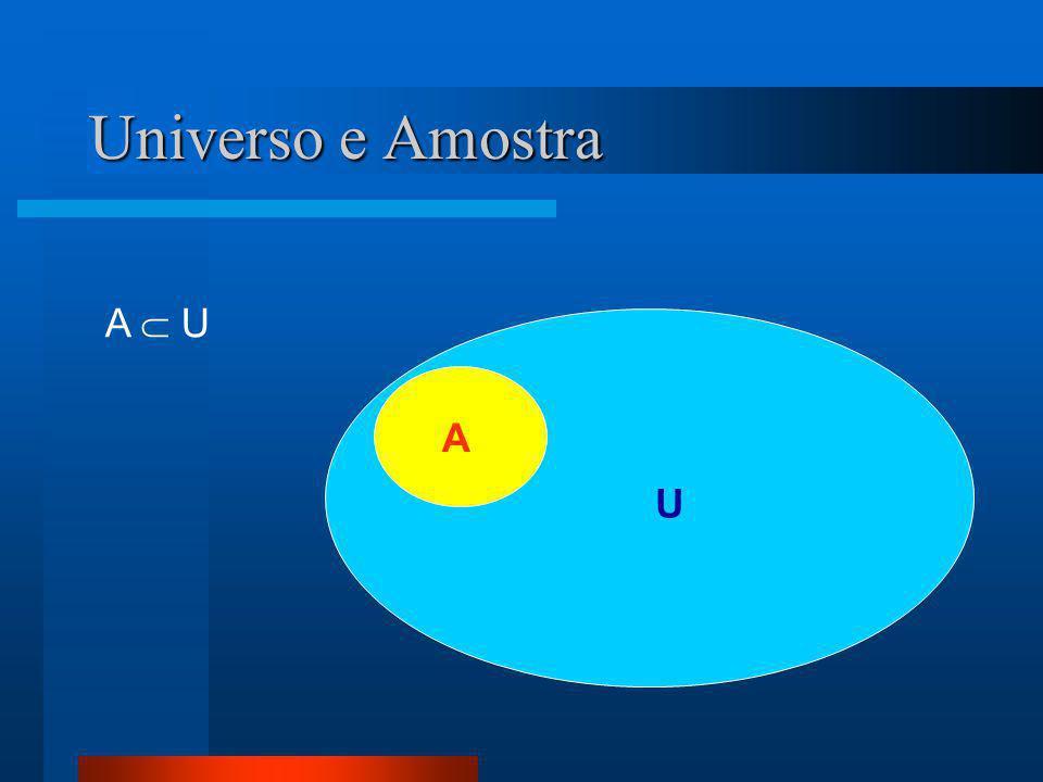 Universo e Amostra A  U A U MANUAL: p137 ex. 1-2-3-4