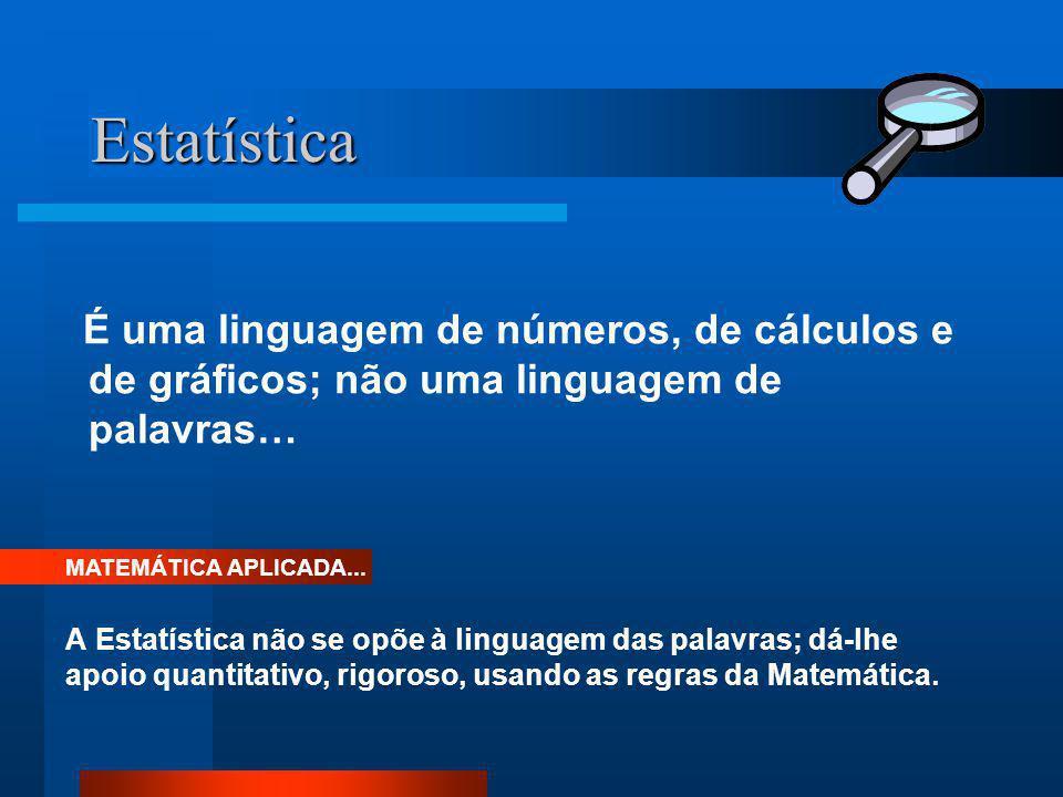 Estatística É uma linguagem de números, de cálculos e de gráficos; não uma linguagem de palavras… MATEMÁTICA APLICADA...