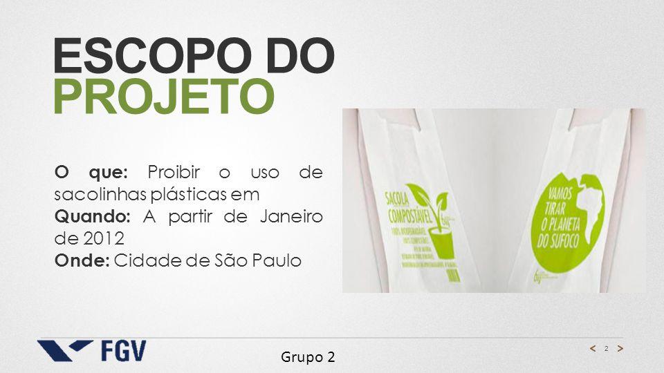 Escopo do projeto O que: Proibir o uso de sacolinhas plásticas em