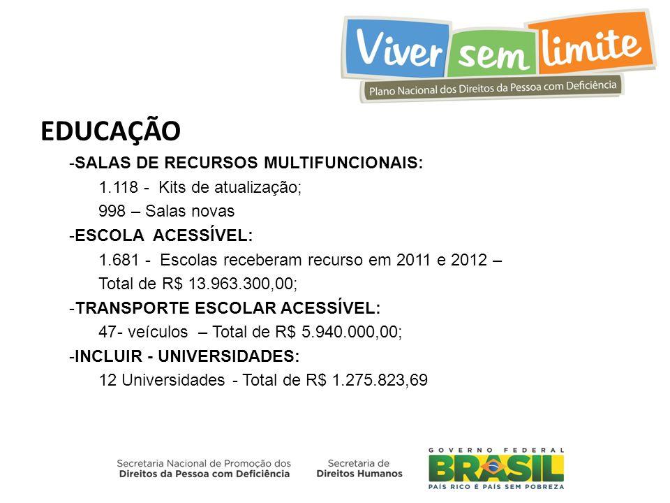 EDUCAÇÃO SALAS DE RECURSOS MULTIFUNCIONAIS:
