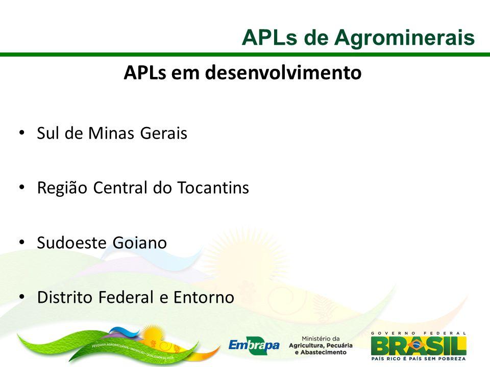 APLs em desenvolvimento