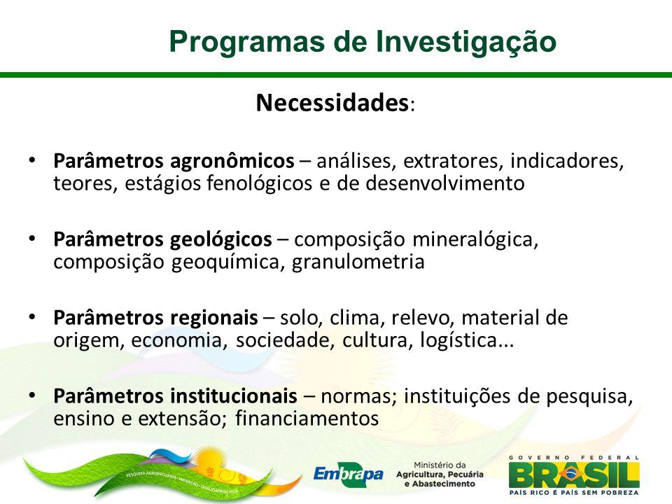 Programas de Investigação