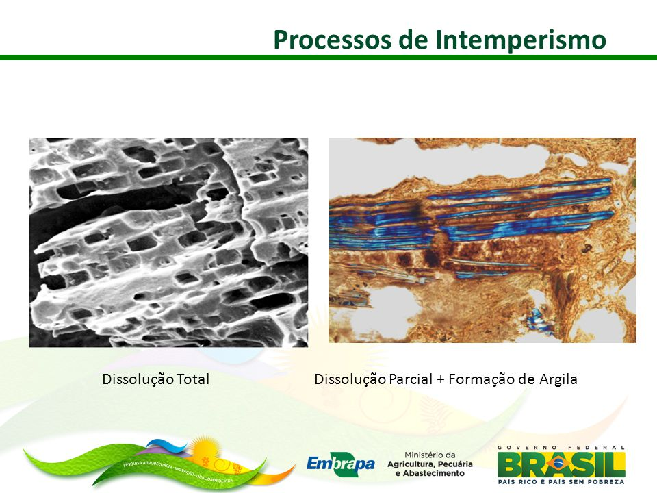 Processos de Intemperismo